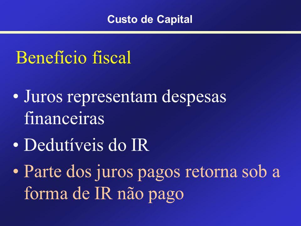 Juros representam despesas financeiras Dedutíveis do IR