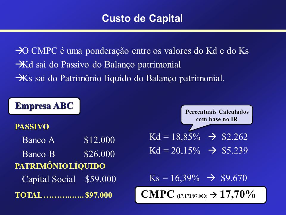 Percentuais Calculados com base no IR