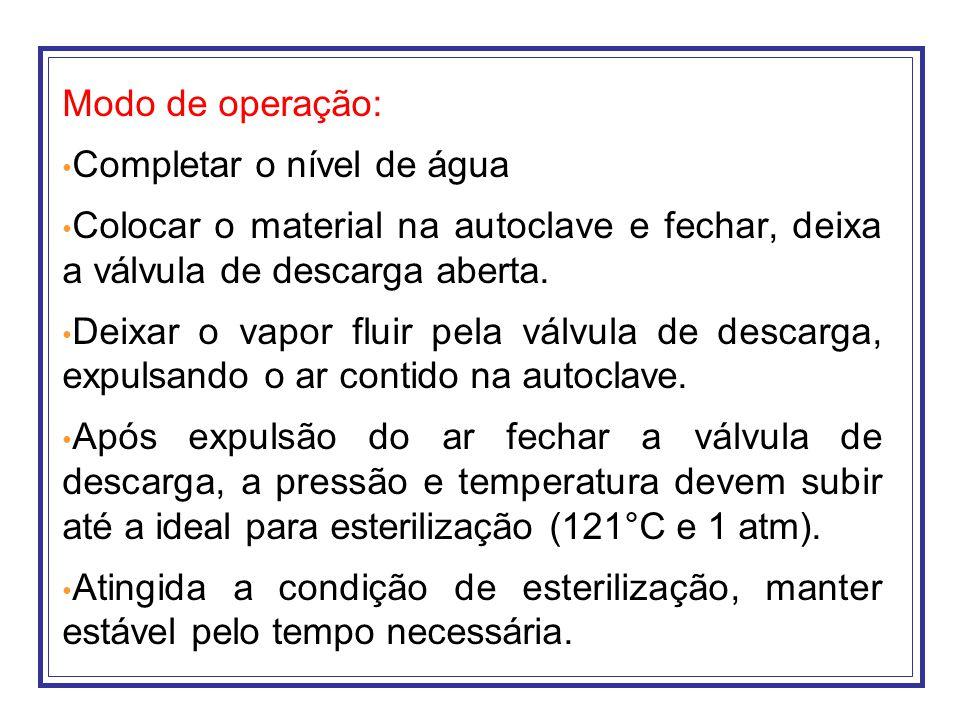 Modo de operação: Completar o nível de água. Colocar o material na autoclave e fechar, deixa a válvula de descarga aberta.