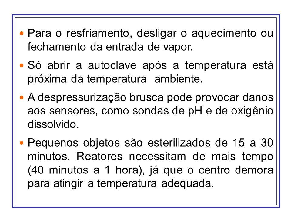 Para o resfriamento, desligar o aquecimento ou fechamento da entrada de vapor.