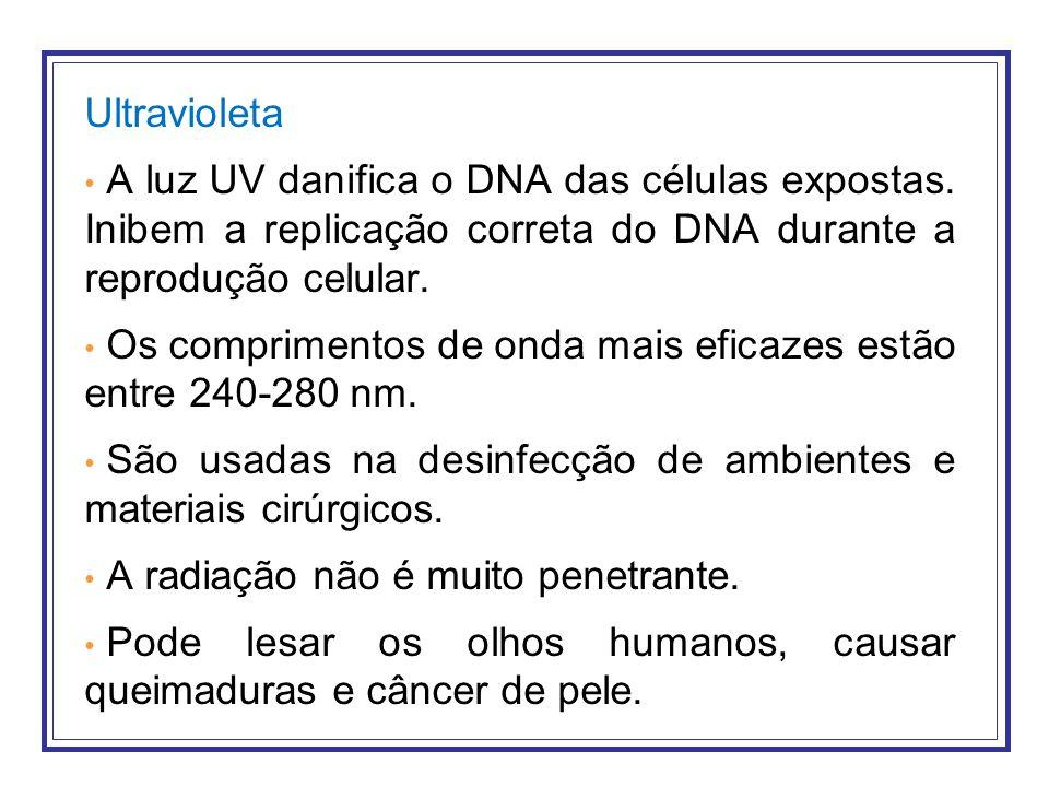 Ultravioleta A luz UV danifica o DNA das células expostas. Inibem a replicação correta do DNA durante a reprodução celular.