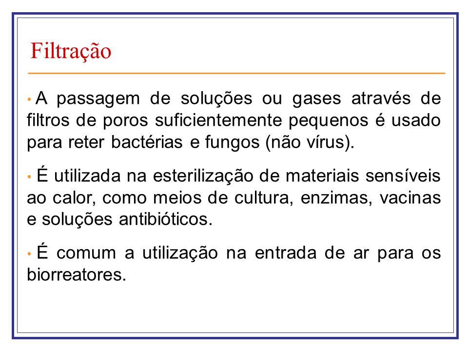 Filtração A passagem de soluções ou gases através de filtros de poros suficientemente pequenos é usado para reter bactérias e fungos (não vírus).
