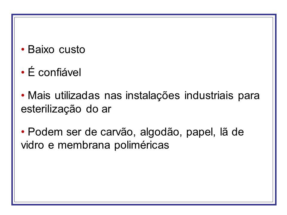 Baixo custo É confiável. Mais utilizadas nas instalações industriais para esterilização do ar.
