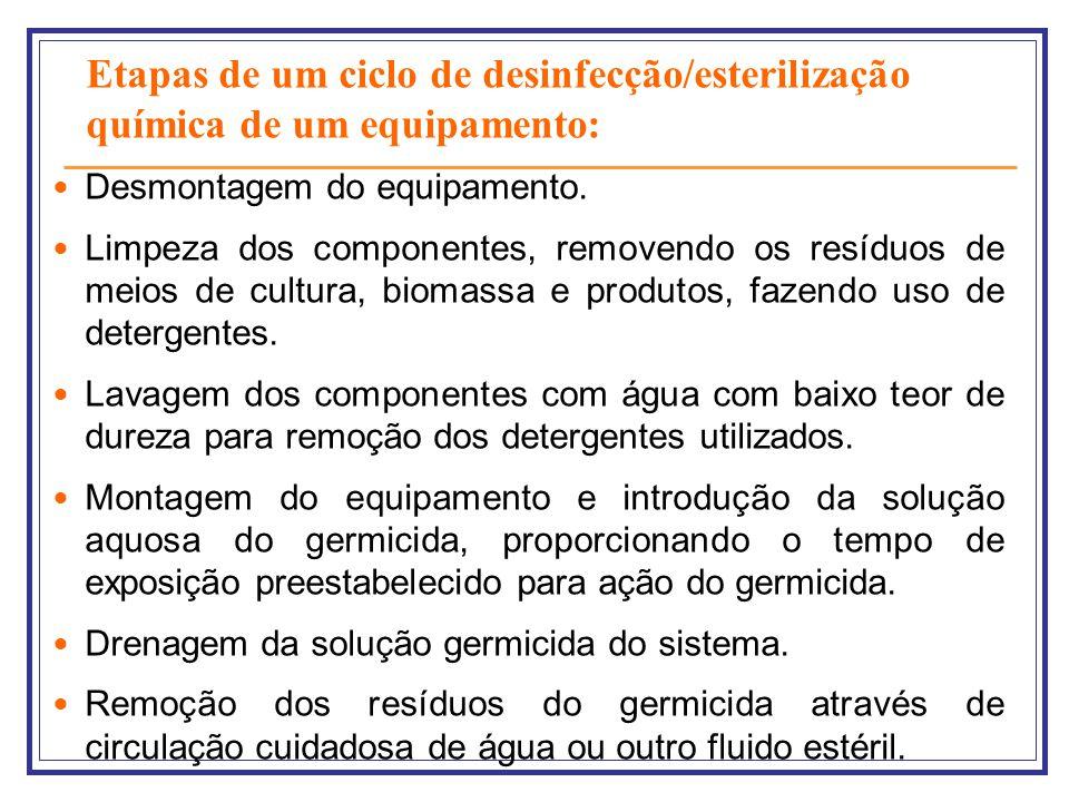 Etapas de um ciclo de desinfecção/esterilização química de um equipamento: