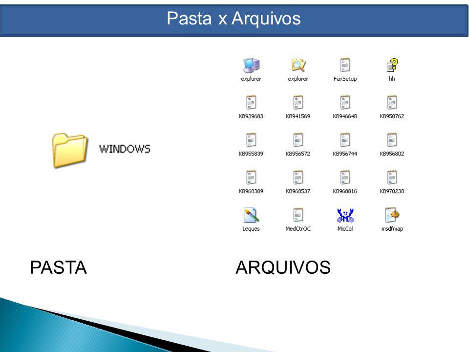 Pasta x Arquivos PASTA ARQUIVOS