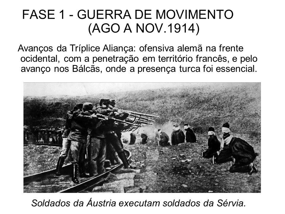 Soldados da Áustria executam soldados da Sérvia.