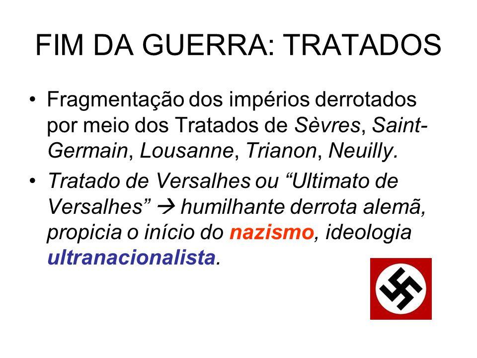 FIM DA GUERRA: TRATADOS