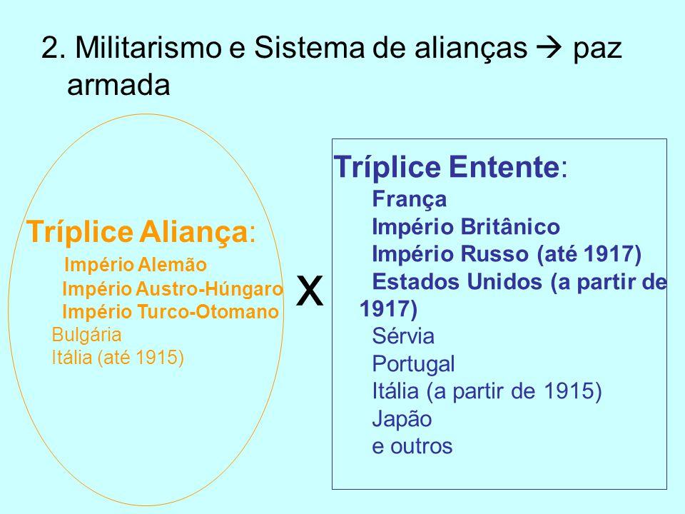 x 2. Militarismo e Sistema de alianças  paz armada