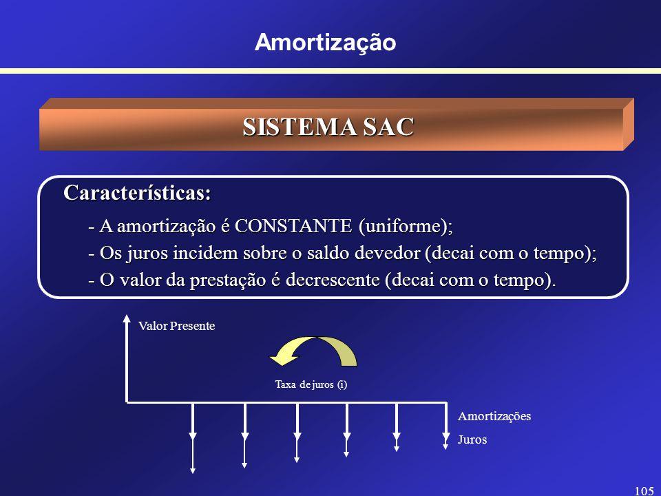 SISTEMA SAC Amortização Características: