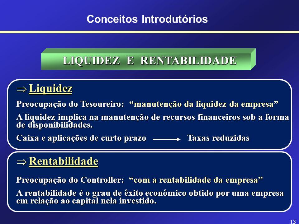 Conceitos Introdutórios LIQUIDEZ E RENTABILIDADE