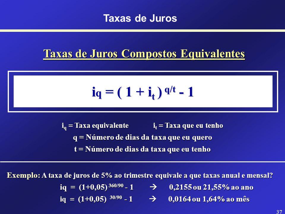 iq = ( 1 + it ) q/t - 1 Taxas de Juros Compostos Equivalentes