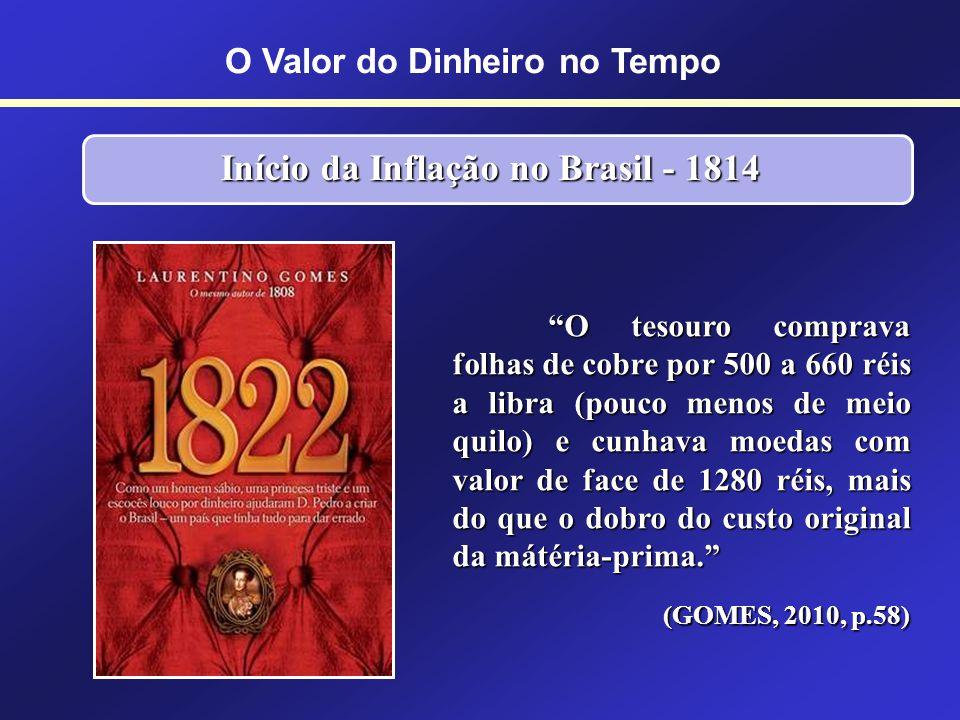 O Valor do Dinheiro no Tempo Início da Inflação no Brasil - 1814
