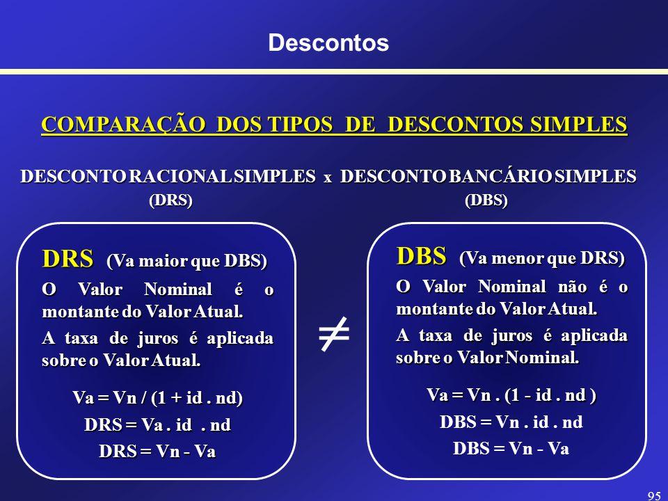 = DBS (Va menor que DRS) DRS (Va maior que DBS) Descontos