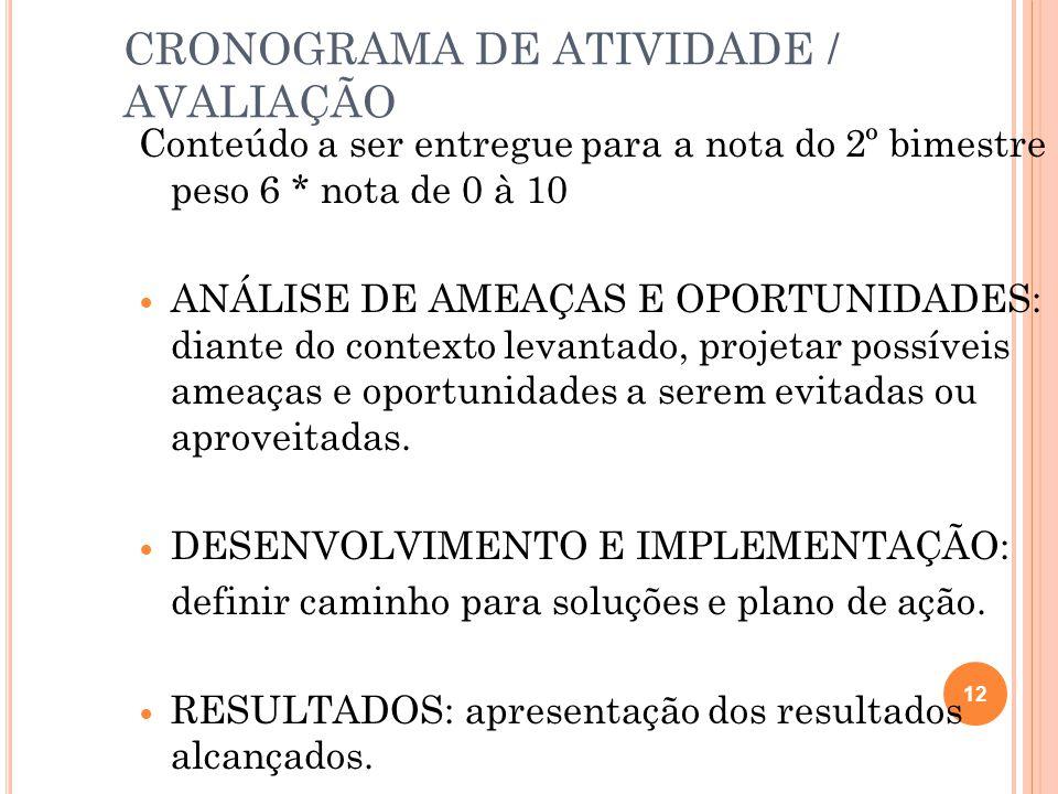 CRONOGRAMA DE ATIVIDADE / AVALIAÇÃO