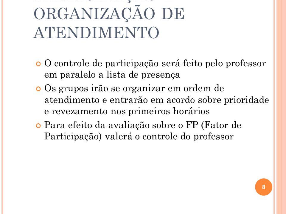 CONTROLE DE PARTICIPAÇÃO E ORGANIZAÇÃO DE ATENDIMENTO