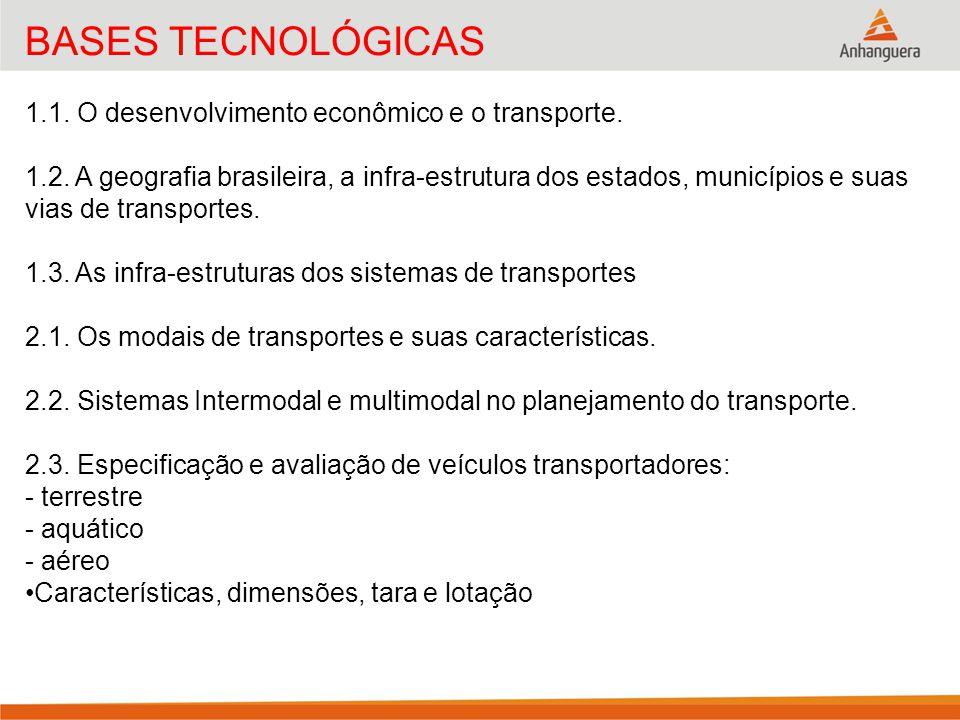 BASES TECNOLÓGICAS 1.1. O desenvolvimento econômico e o transporte.