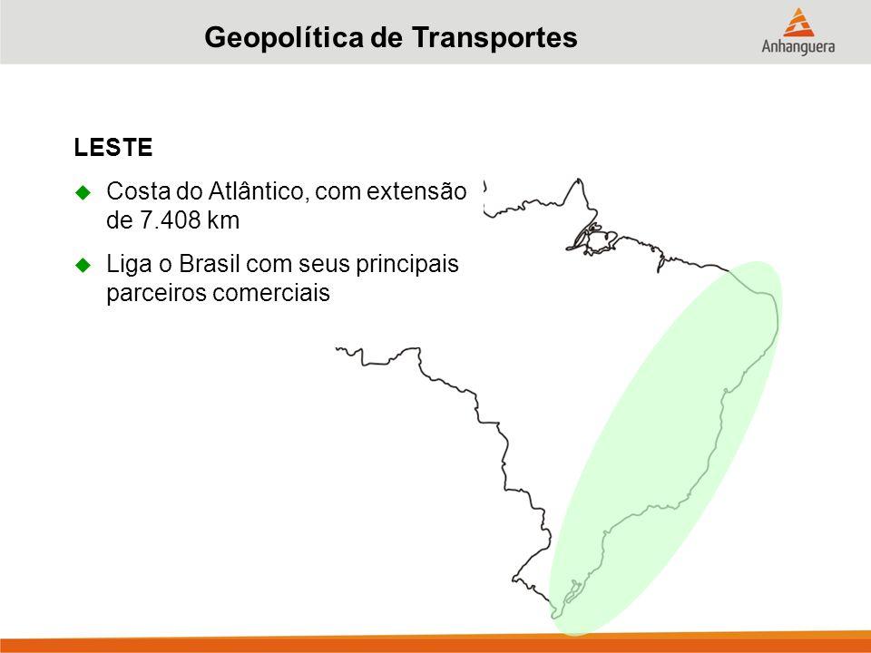 Geopolítica de Transportes
