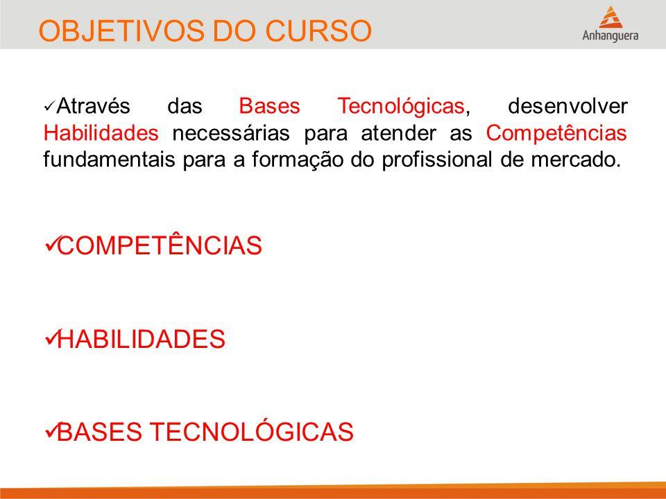 OBJETIVOS DO CURSO COMPETÊNCIAS HABILIDADES BASES TECNOLÓGICAS