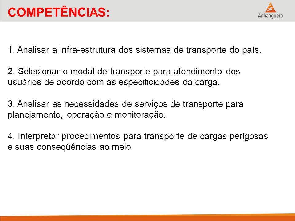 COMPETÊNCIAS: 1. Analisar a infra-estrutura dos sistemas de transporte do país.