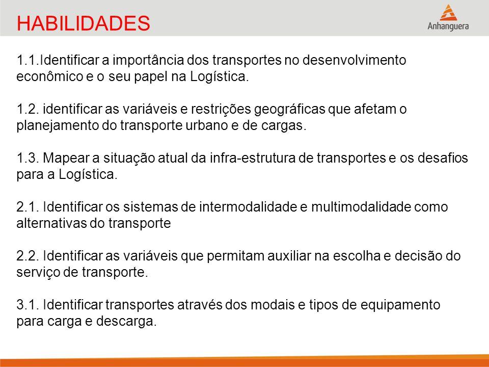 HABILIDADES 1.1.Identificar a importância dos transportes no desenvolvimento econômico e o seu papel na Logística.