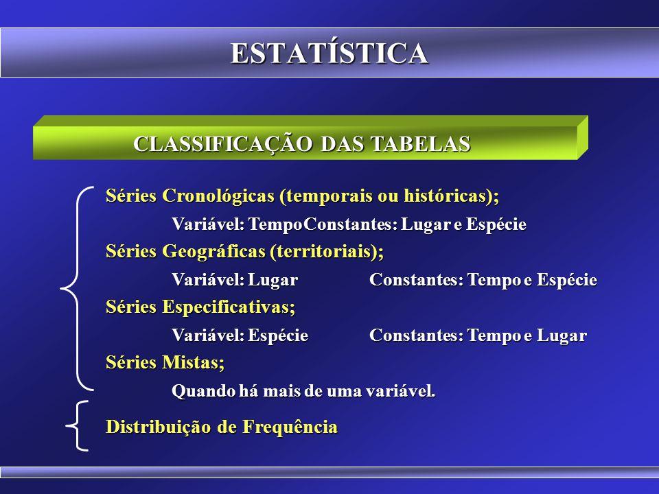 CLASSIFICAÇÃO DAS TABELAS