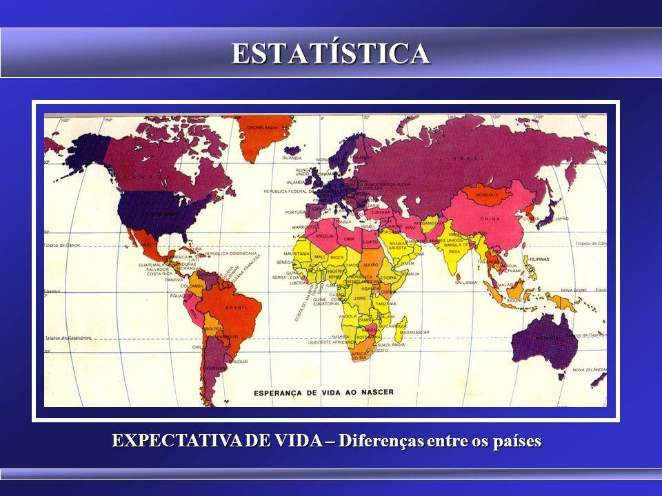 EXPECTATIVA DE VIDA – Diferenças entre os países