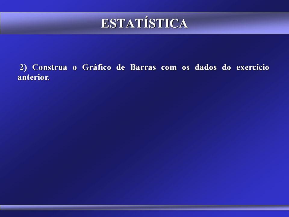 ESTATÍSTICA 2) Construa o Gráfico de Barras com os dados do exercício anterior.