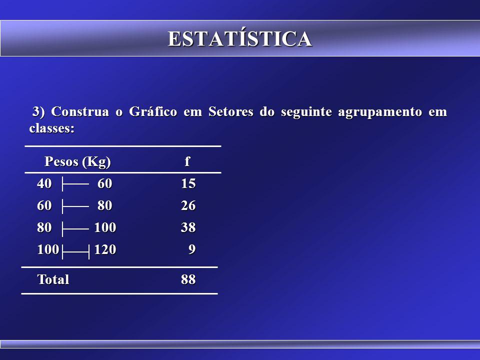 ESTATÍSTICA 3) Construa o Gráfico em Setores do seguinte agrupamento em classes: Pesos (Kg) f.