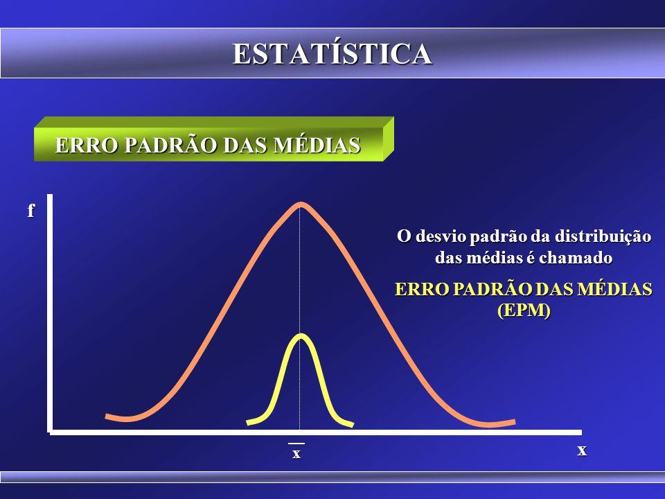 ESTATÍSTICA ERRO PADRÃO DAS MÉDIAS f x