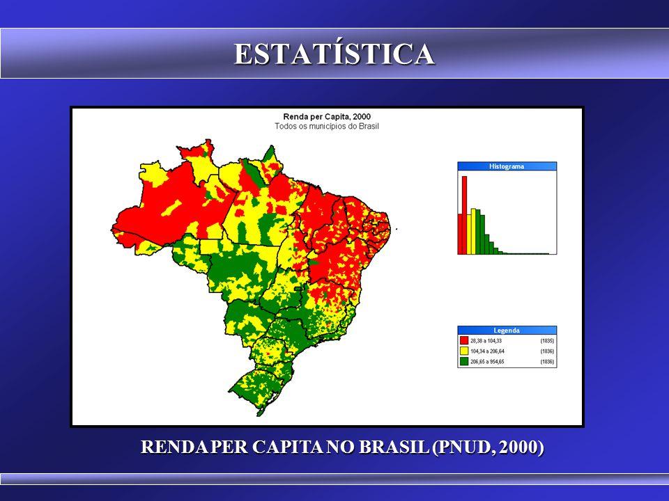 RENDA PER CAPITA NO BRASIL (PNUD, 2000)