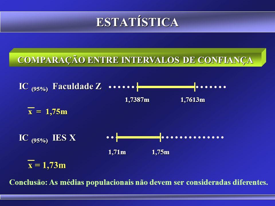 COMPARAÇÃO ENTRE INTERVALOS DE CONFIANÇA