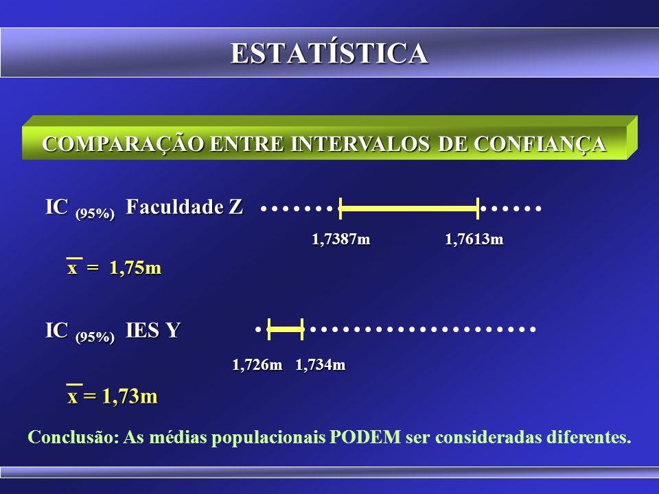 ESTATÍSTICA COMPARAÇÃO ENTRE INTERVALOS DE CONFIANÇA