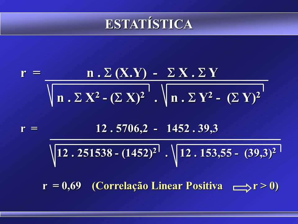 r = 0,69 (Correlação Linear Positiva r > 0)