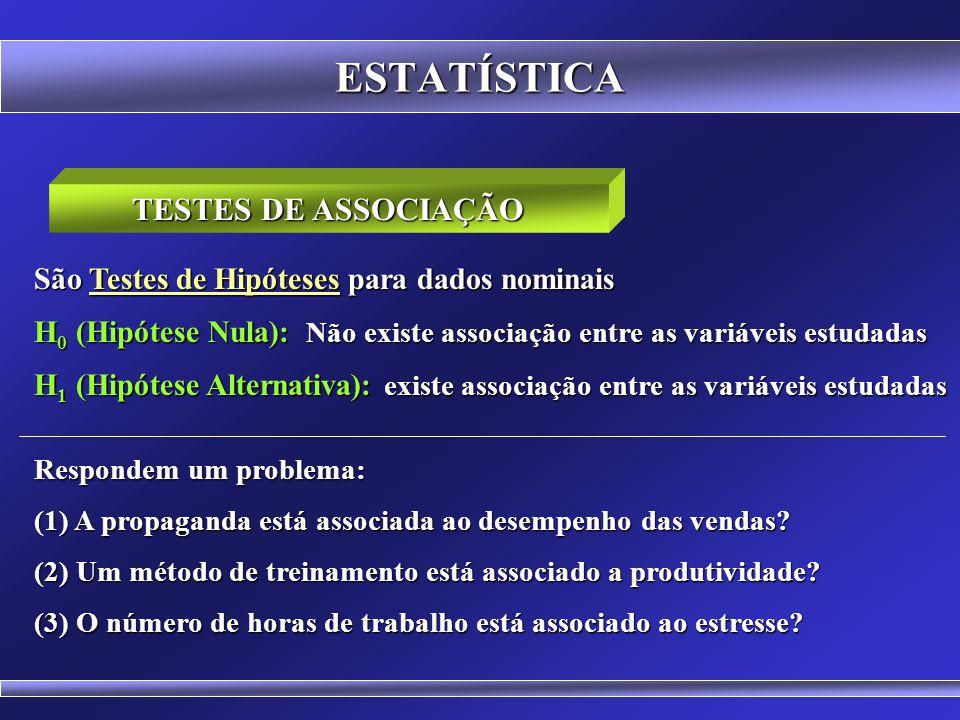 ESTATÍSTICA TESTES DE ASSOCIAÇÃO