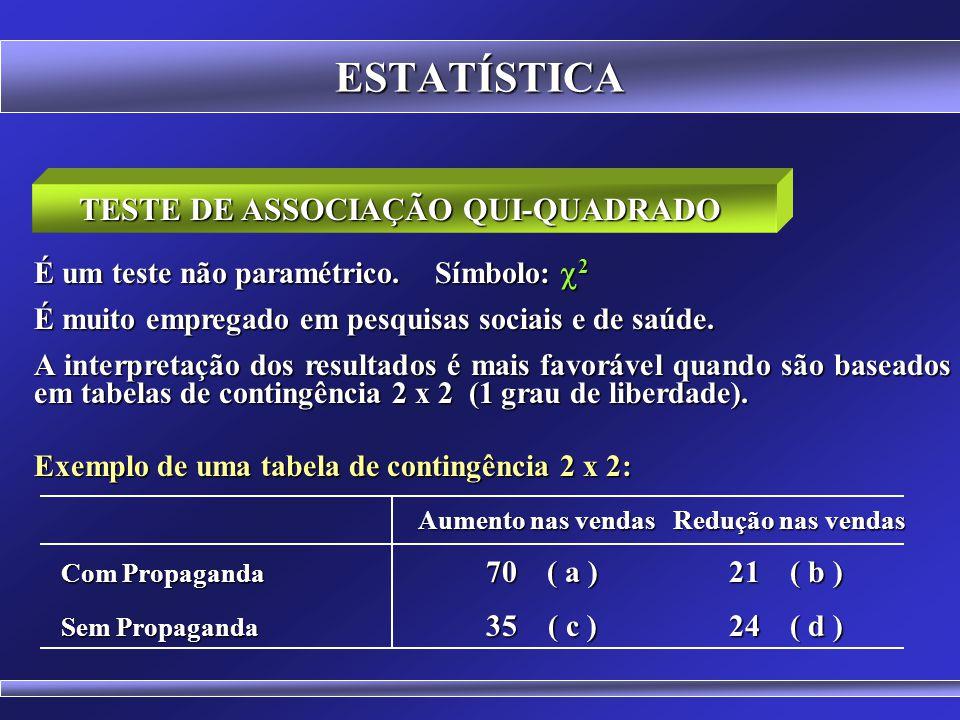 TESTE DE ASSOCIAÇÃO QUI-QUADRADO