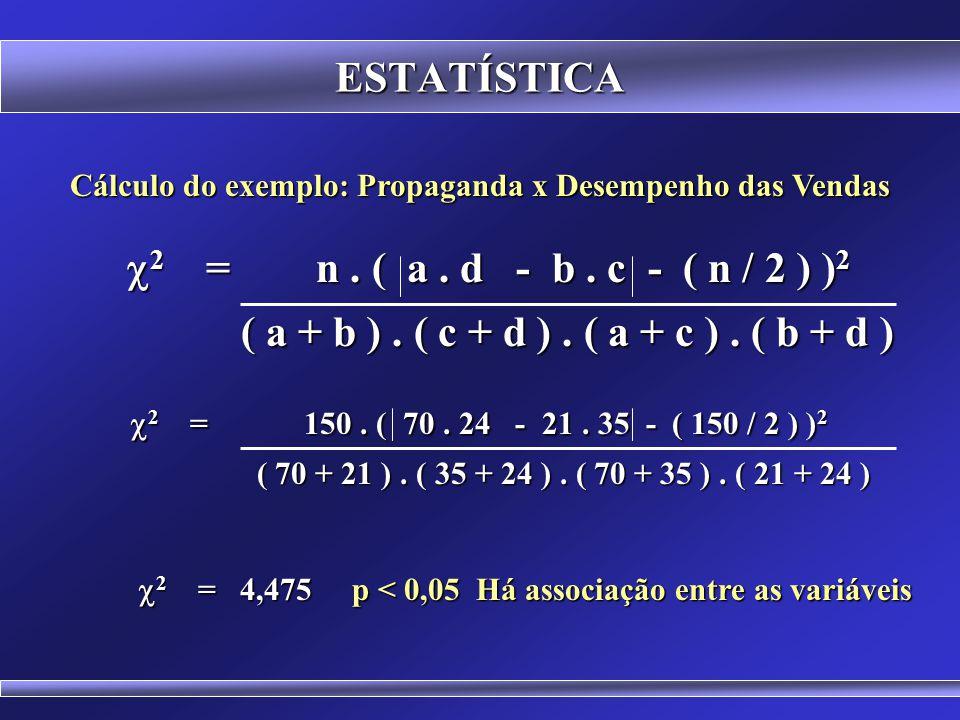 Cálculo do exemplo: Propaganda x Desempenho das Vendas