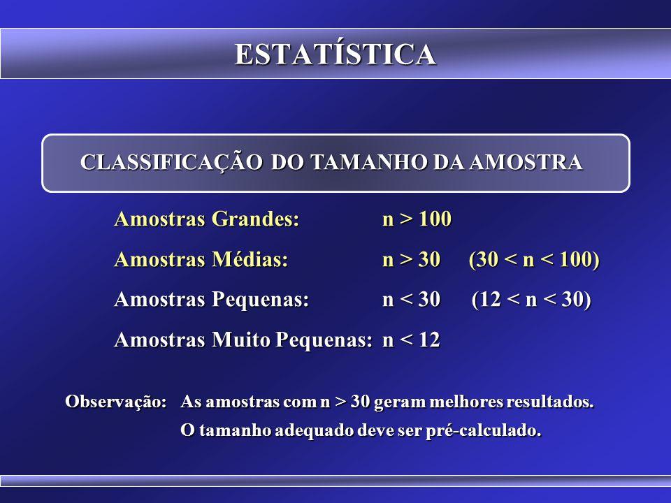 ESTATÍSTICA CLASSIFICAÇÃO DO TAMANHO DA AMOSTRA