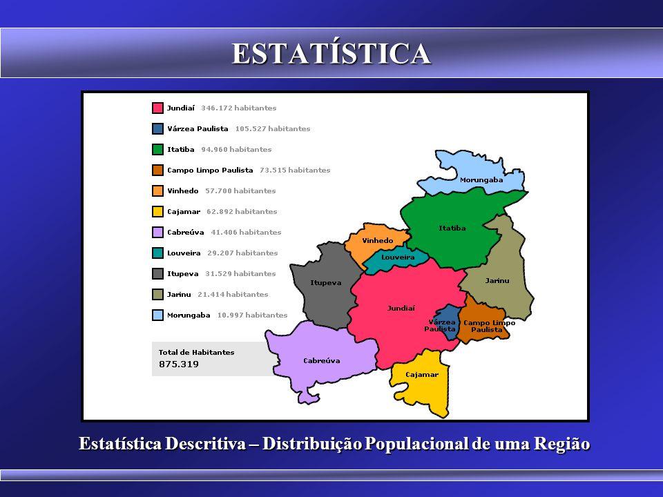 Estatística Descritiva – Distribuição Populacional de uma Região