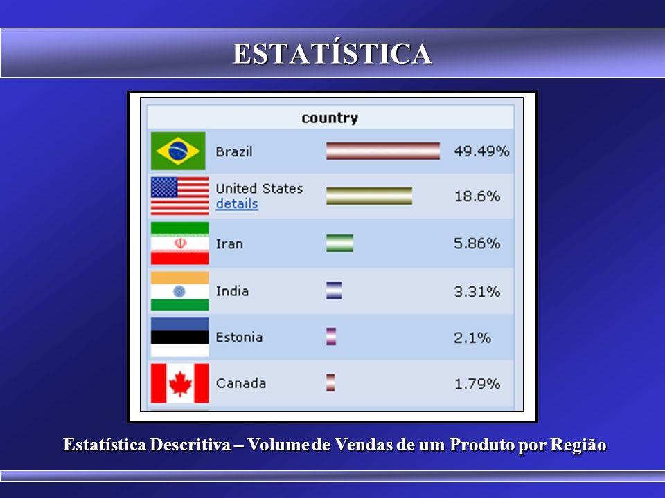 Estatística Descritiva – Volume de Vendas de um Produto por Região