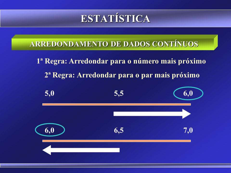 ESTATÍSTICA ARREDONDAMENTO DE DADOS CONTÍNUOS