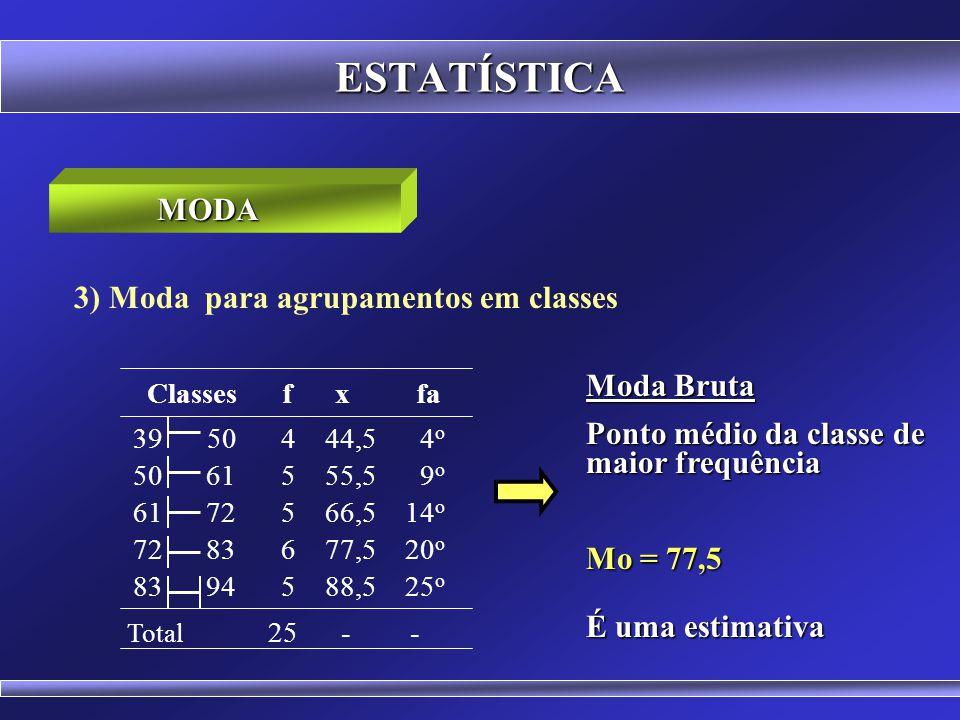 ESTATÍSTICA Classes f x fa MODA 3) Moda para agrupamentos em classes