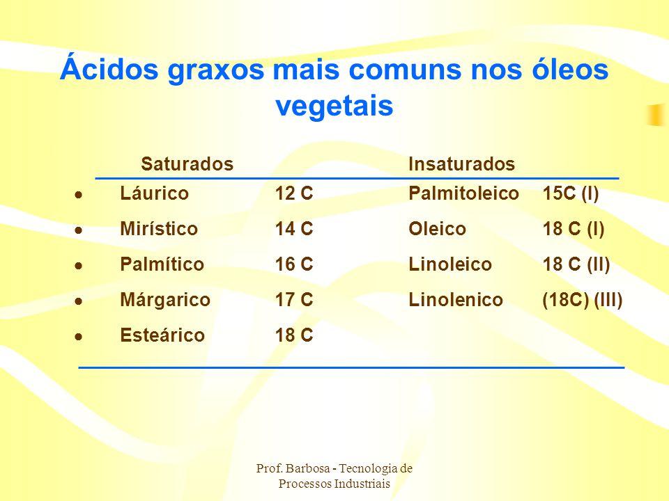 Ácidos graxos mais comuns nos óleos vegetais