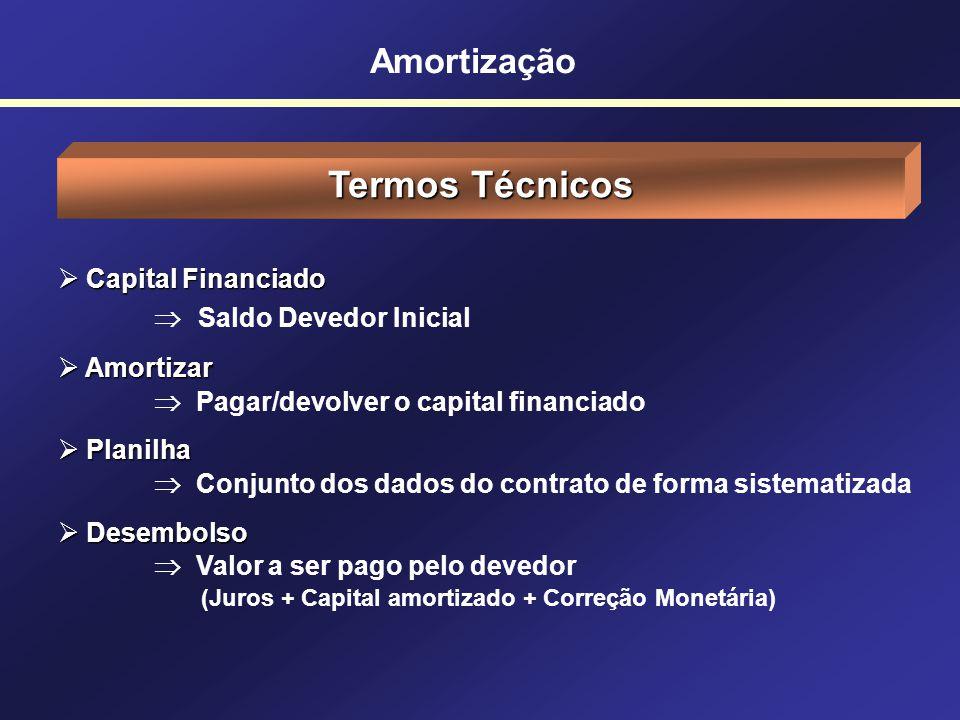 Termos Técnicos Amortização  Saldo Devedor Inicial Capital Financiado