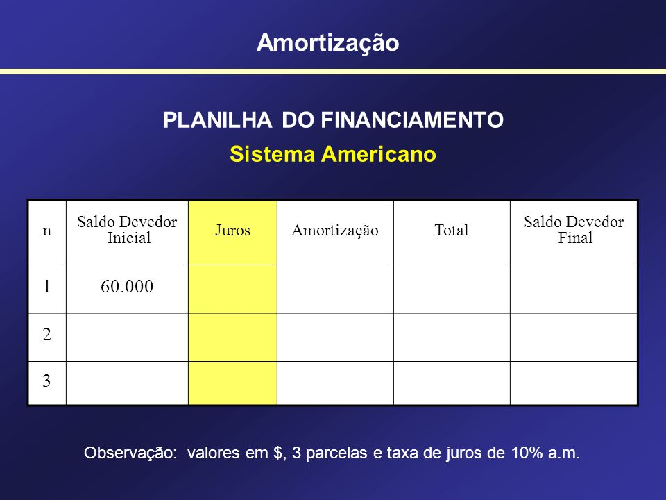 PLANILHA DO FINANCIAMENTO Sistema Americano