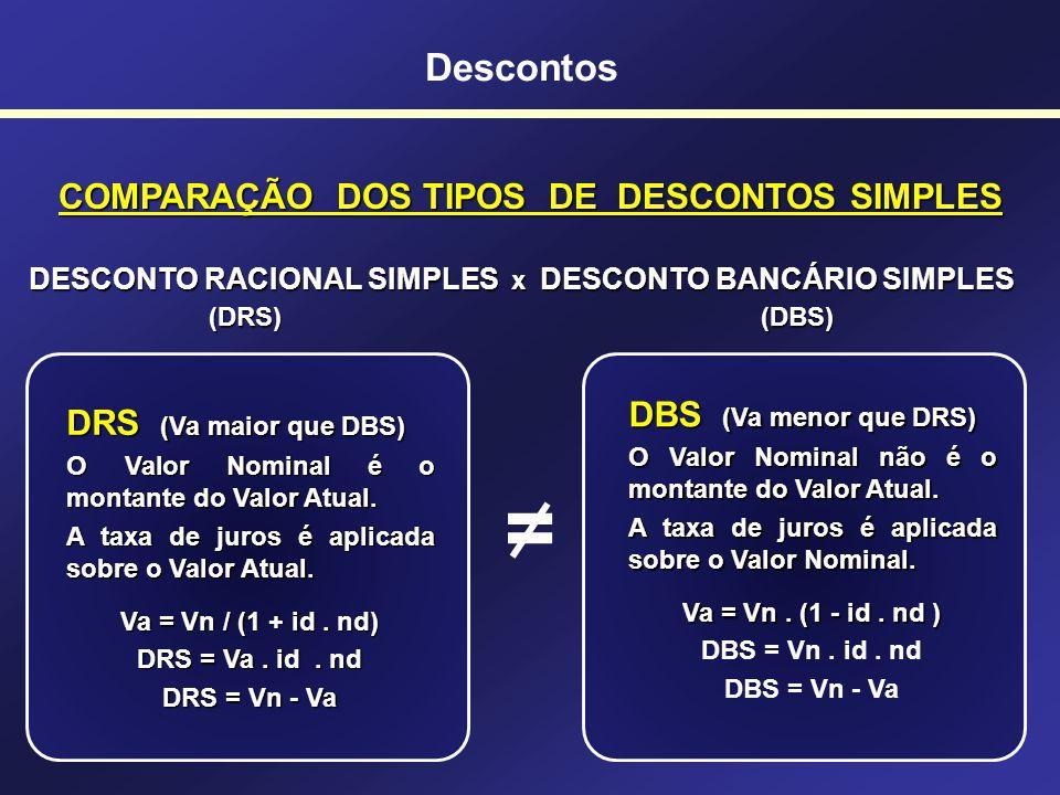 = Descontos COMPARAÇÃO DOS TIPOS DE DESCONTOS SIMPLES