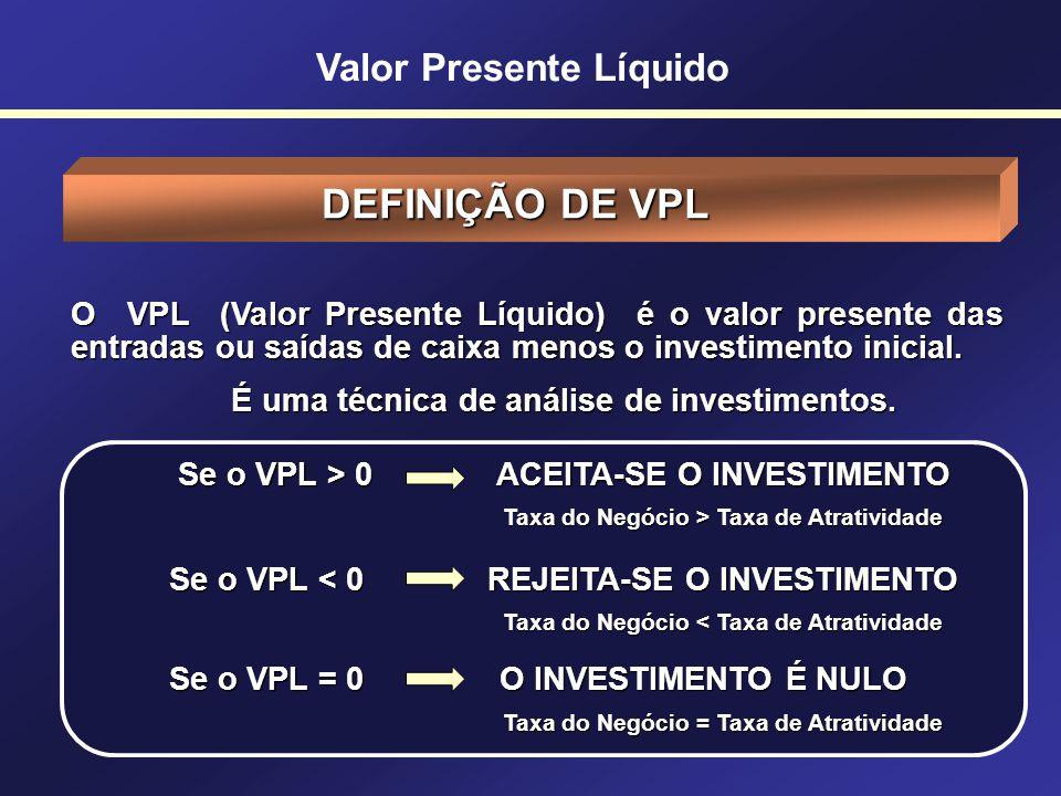 DEFINIÇÃO DE VPL Valor Presente Líquido