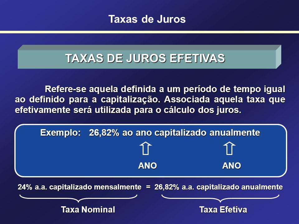 TAXAS DE JUROS EFETIVAS Exemplo: 26,82% ao ano capitalizado anualmente