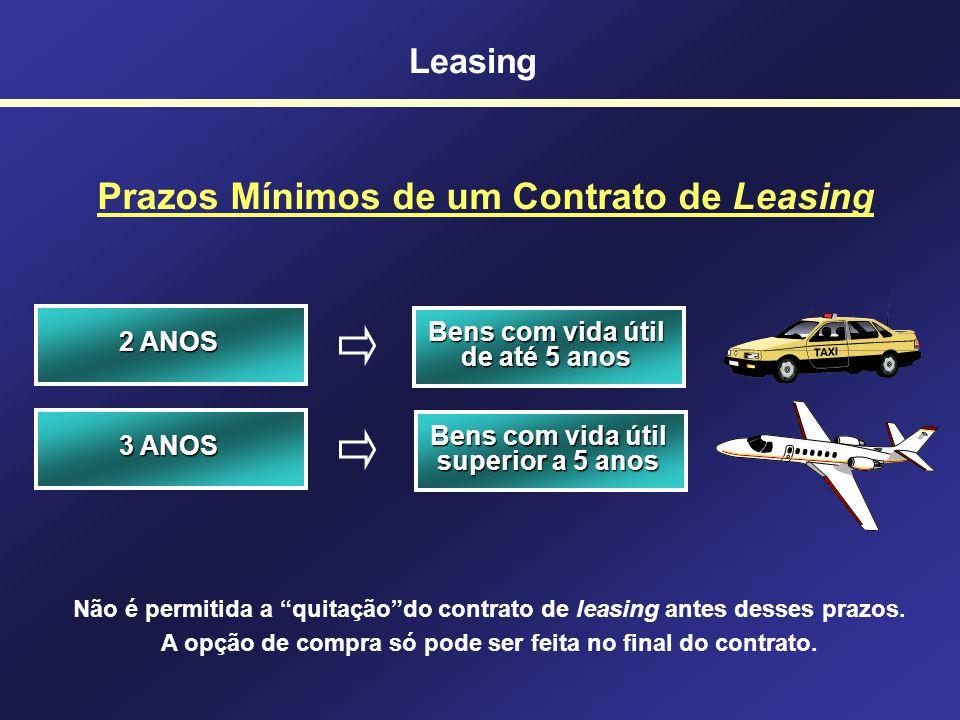 Prazos Mínimos de um Contrato de Leasing