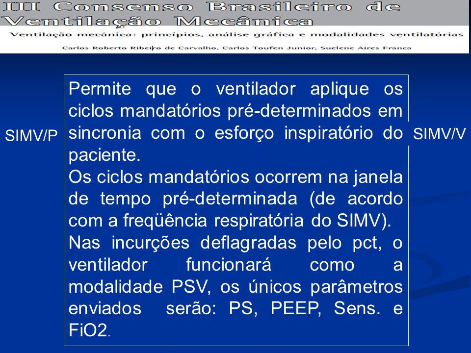 Permite que o ventilador aplique os ciclos mandatórios pré-determinados em sincronia com o esforço inspiratório do paciente.