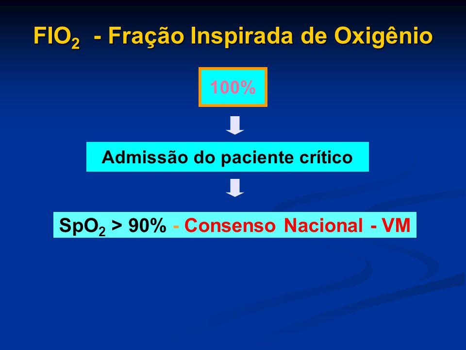Admissão do paciente crítico SpO2 > 90% - Consenso Nacional - VM